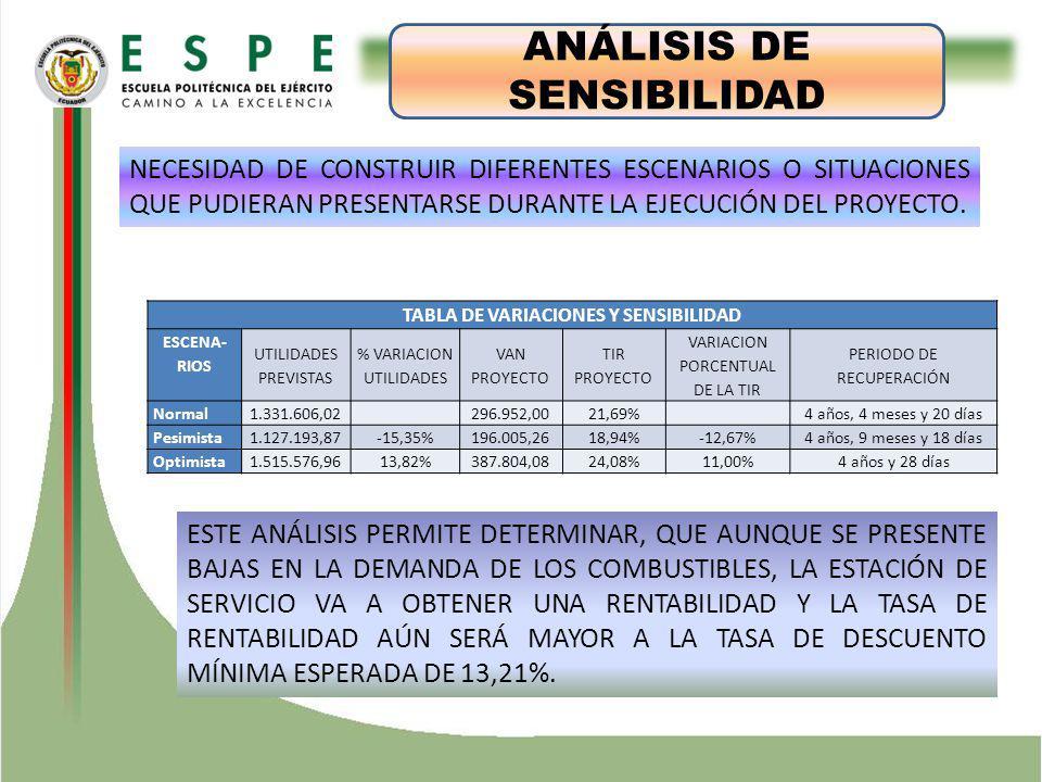 ESTUDIO TÉCNICO ANÁLISIS DE SENSIBILIDAD NECESIDAD DE CONSTRUIR DIFERENTES ESCENARIOS O SITUACIONES QUE PUDIERAN PRESENTARSE DURANTE LA EJECUCIÓN DEL