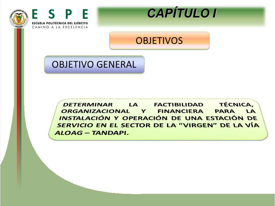 ESTUDIO TÉCNICO ESTADOS FINANCIEROS ESTACION DE SERVICIO GASOLREG CÍA LTDA BALANCE DE SITUACIÓN INICIAL AÑO CERO ACTIVOSPASIVOS Y PATRIMONIO ACTIVO CIRCULANTE14.022,08PASIVOS CORRIENTES Caja Bancos14.022,08 ACTIVOS FIJOS PASIVOS A LARGO PLAZO Terreno75.000,00 Préstamo a Largo Plazo212.515,48 Infraestructura y Construcciones227.963,01 Equipo de Planta280.227,15 Vehículos33.000,00 Muebles y Enseres de Oficina9.450,00 Equipo de Oficina11.406,20 Herramientas2.372,69 Inventarios (Inv.