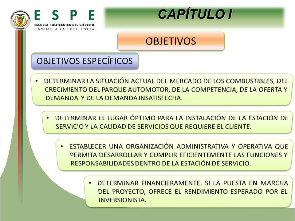 CAPÍTULO I OBJETIVOS OBJETIVOS ESPECÍFICOS