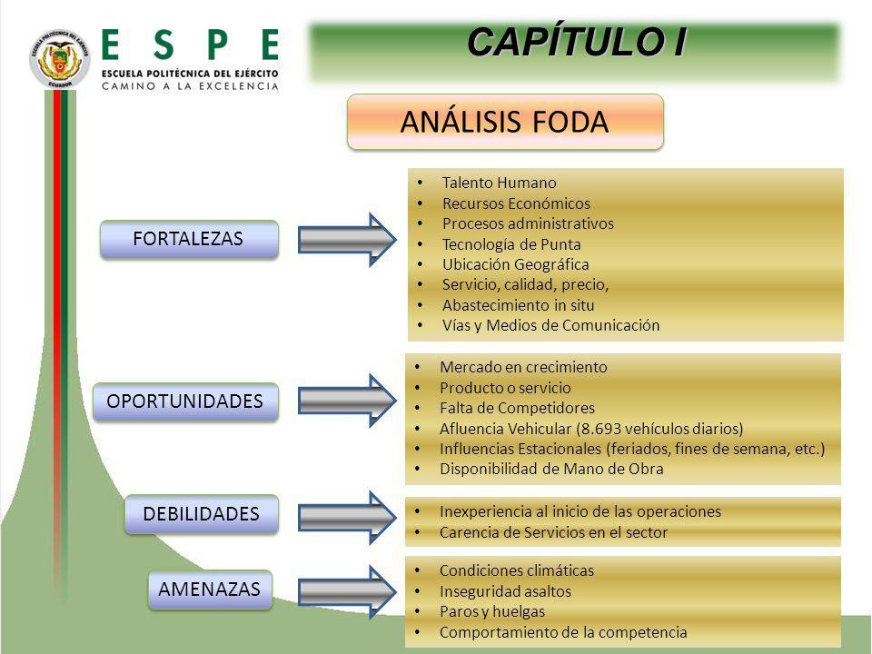 CAPÍTULO I ANÁLISIS FODA FORTALEZAS OPORTUNIDADES DEBILIDADES AMENAZAS Mercado en crecimiento Producto o servicio Falta de Competidores Afluencia Vehi