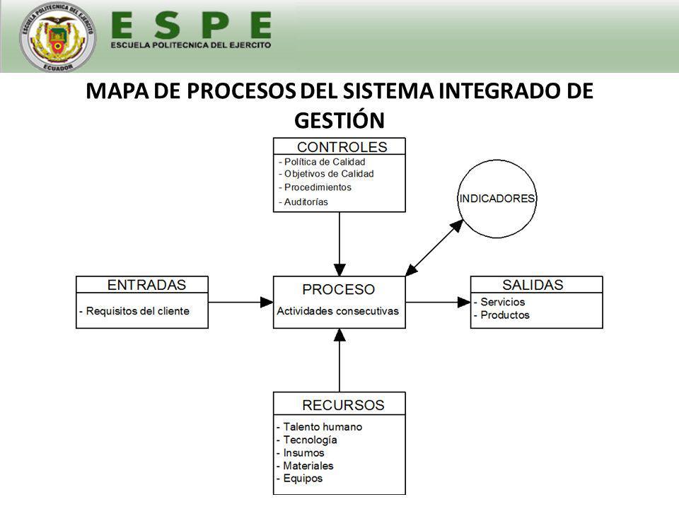Estructura del Sistema Integrado de Gestión del Grupo Azul El Sistema Integrado de Gestión, se basa en los requisitos de las normas: ISO 9001:2008 ISO 14001:2004 OHSAS 18001:2010, Para cada una de las empresas del grupo Azul; TECNAZUL, AZULEC, CAMPETROL, CATERAZUL, IMPEXAZUL.
