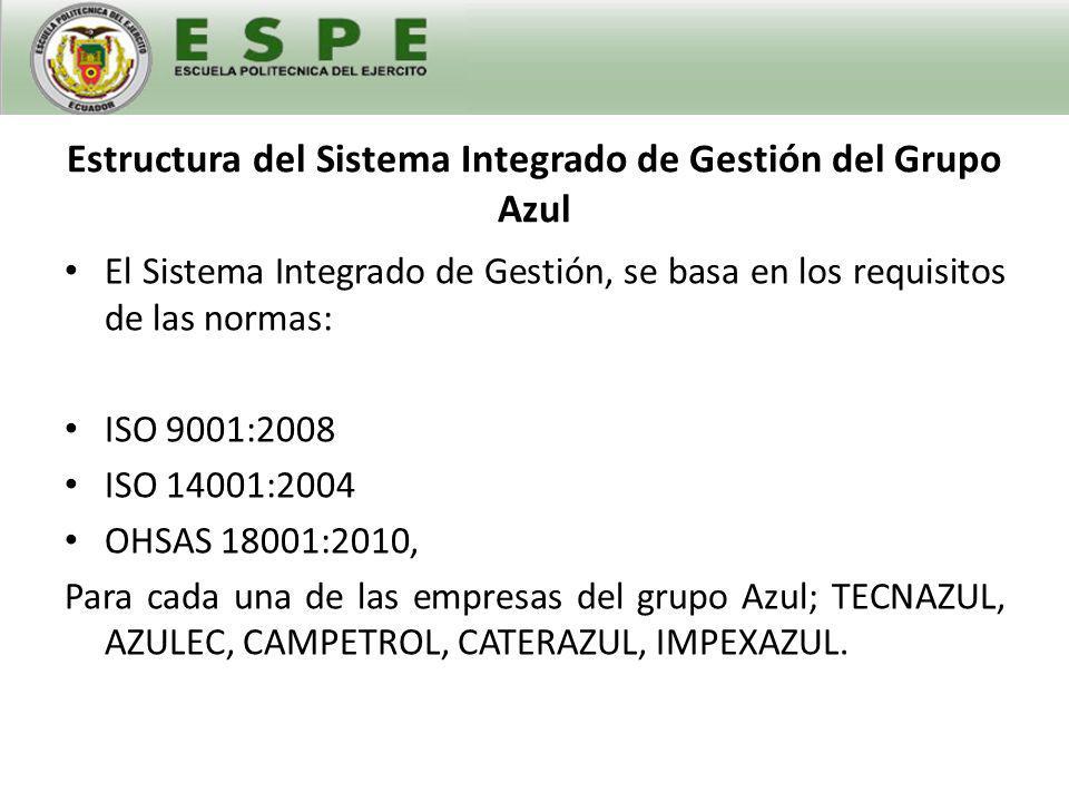 ISO 9001: 2008 – SISTEMA DE GESTIÓN DE LA CALIDAD ISO 9001 es una entre una serie de normas de sistemas de gestión de la calidad, la misma que establece los requisitos internacionales para la Gestión y el Gerenciamiento de Sistemas de Calidad.