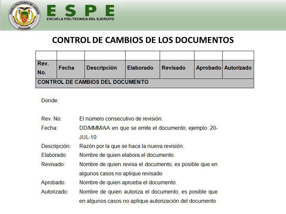 Los nombres de las personas que revisan, aprueban y autorizan dependen del objetivo con el que fue creado el documento.