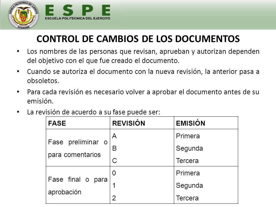 DOCUMENTOS COMPLETOS Cada documento que se componga de varias páginas, emitido con un número índice de archivo único debe ser numerado en cada una de sus páginas, como por ejemplo: Pág.