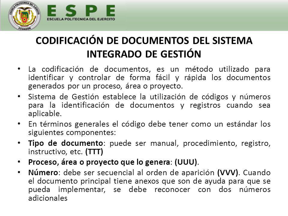 CODIFICACIÓN DE DOCUMENTOS DEL SISTEMA INTEGRADO DE GESTIÓN Dependiendo del tipo de proyecto y del alcance que se tenga, pueden generarse nuevos documentos, por lo que este documento se actualiza de acuerdo a los requerimientos que se vayan presentando.