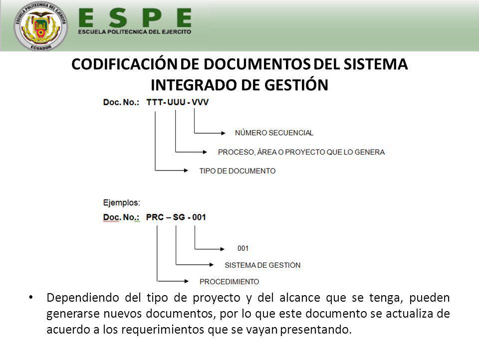 CODIFICACIÓN DE DOCUMENTOS DEL SISTEMA INTEGRADO DE GESTIÓN TTT TIPO DE DOCUMENTOS Los documentos generales están clasificados en Manuales, Procedimientos, Instructivos, Registros, Formatos, etc.