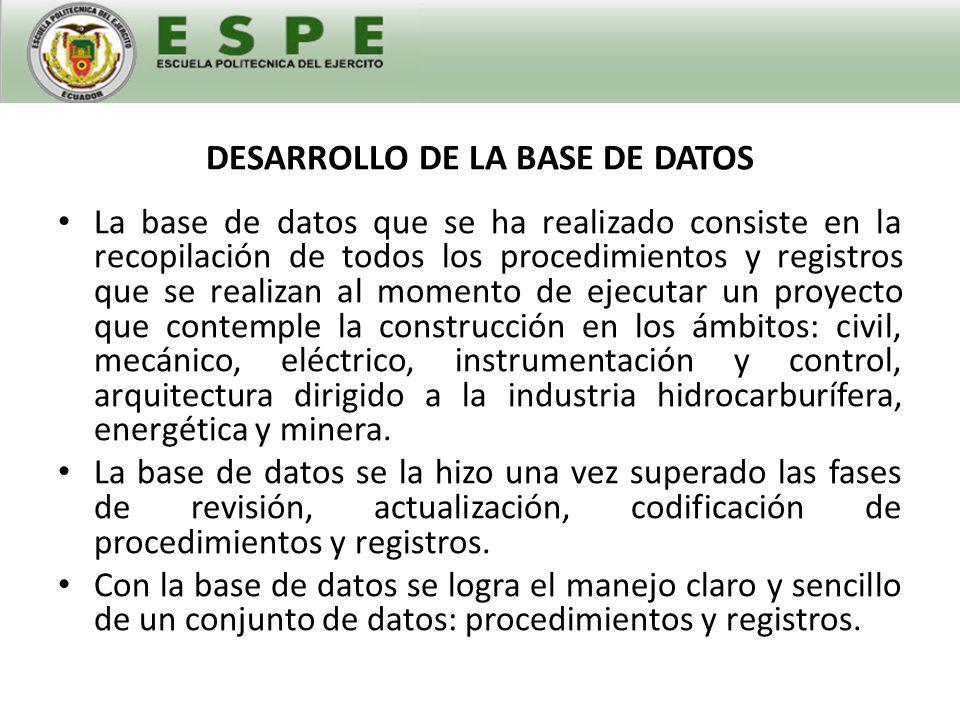 LISTA DE PROCEDIMIENTOS Y REGISTROS PARA LA CONSTRUCCIÓN DE FACILIDADES EN LA INDUSTRIA HIDROCARBURÍFERA.