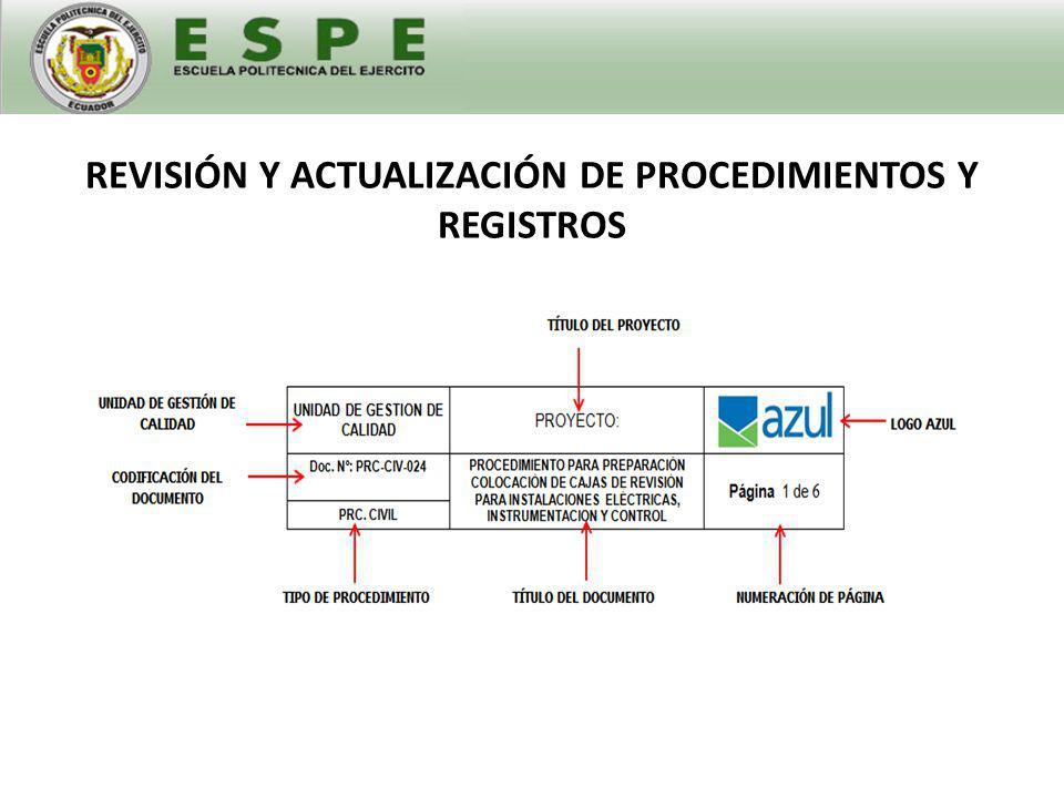 PROCEDIMIENTOS Pie de página El pie de página de la primera hoja del procedimiento lleva la información que se presenta a continuación resumida en una tabla.