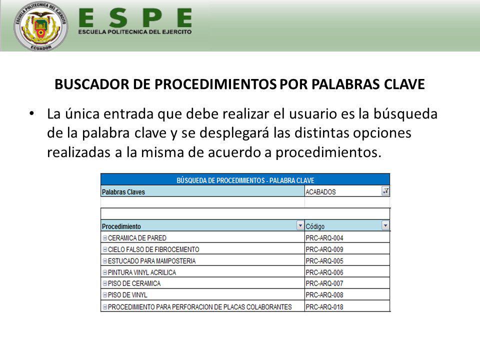 MANUAL DE USUARIO: BUSCADOR PROCEDIMIENTOS Y REGISTROS – BUSCADOR DE PROCEDIMIENTOS POR PALABRAS CLAVE Buscador de procedimientos y registros.