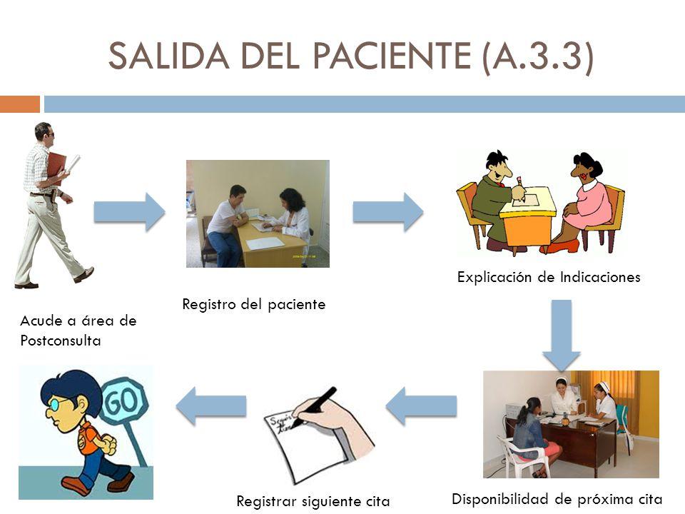 SALIDA DEL PACIENTE (A.3.3) Acude a área de Postconsulta Registro del paciente Explicación de Indicaciones Disponibilidad de próxima cita Registrar si