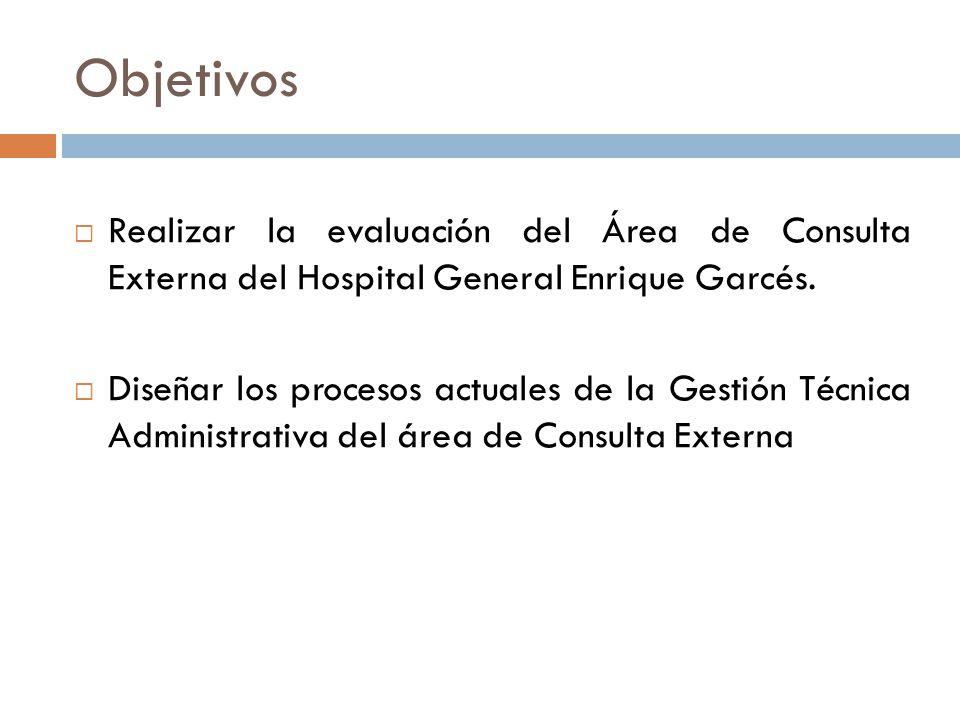 Objetivos Realizar la evaluación del Área de Consulta Externa del Hospital General Enrique Garcés. Diseñar los procesos actuales de la Gestión Técnica