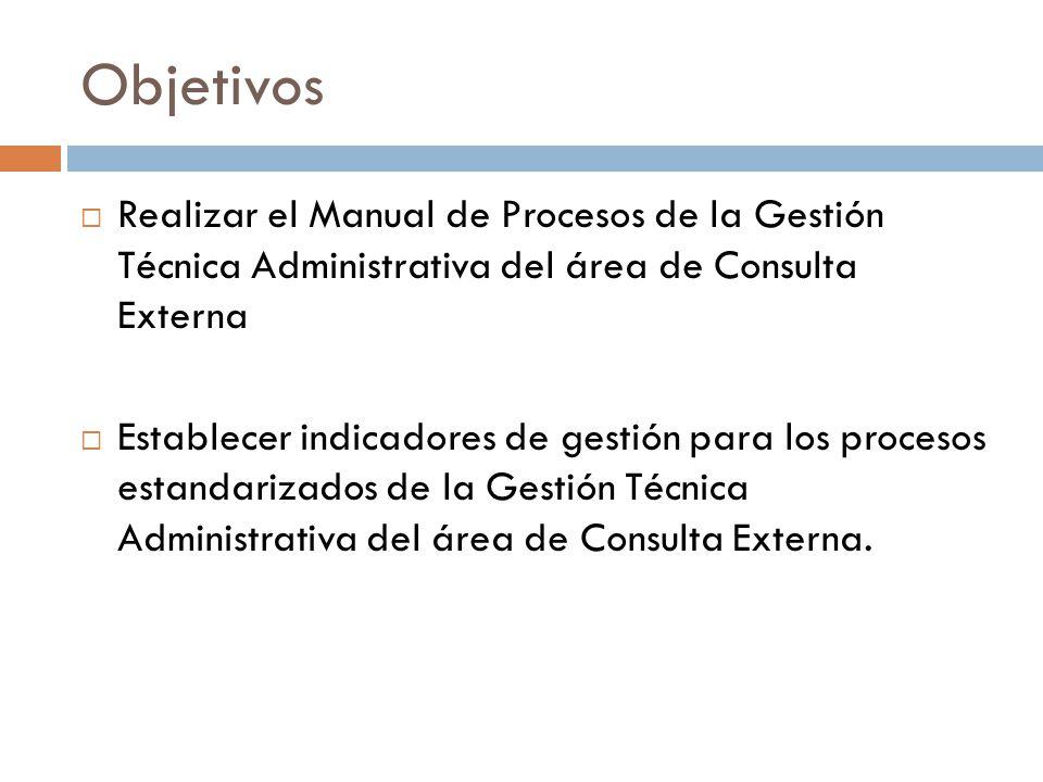 Objetivos Realizar el Manual de Procesos de la Gestión Técnica Administrativa del área de Consulta Externa Establecer indicadores de gestión para los