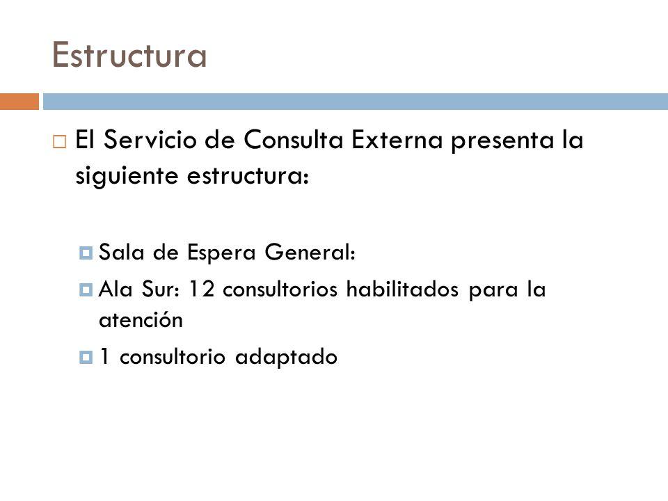 El Servicio de Consulta Externa presenta la siguiente estructura: Sala de Espera General: Ala Sur: 12 consultorios habilitados para la atención 1 cons
