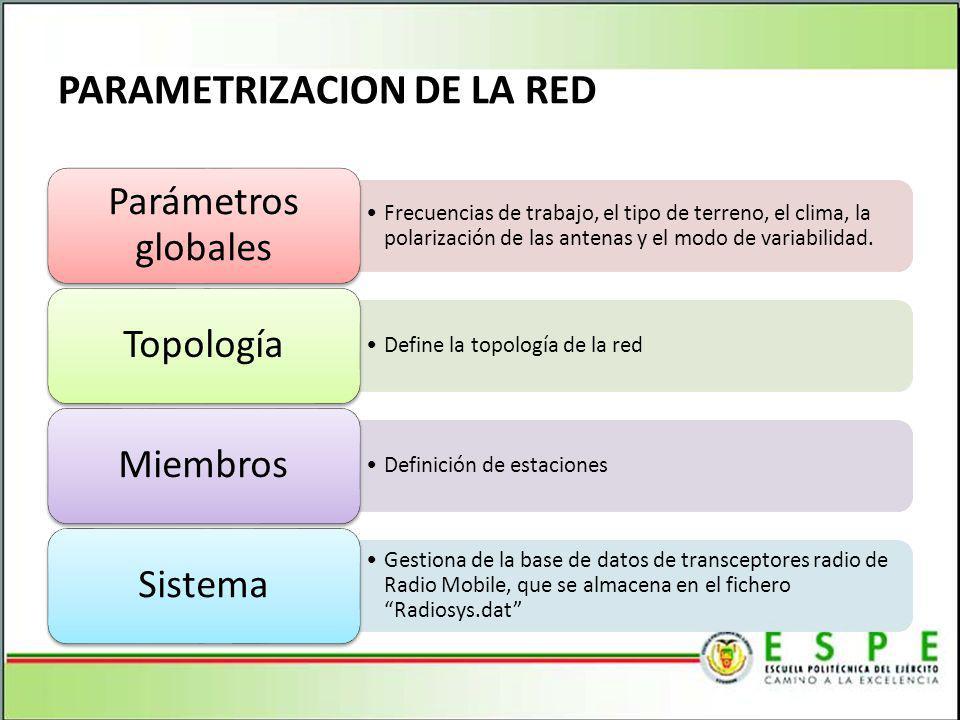 PARAMETRIZACION DE LA RED Frecuencias de trabajo, el tipo de terreno, el clima, la polarización de las antenas y el modo de variabilidad.