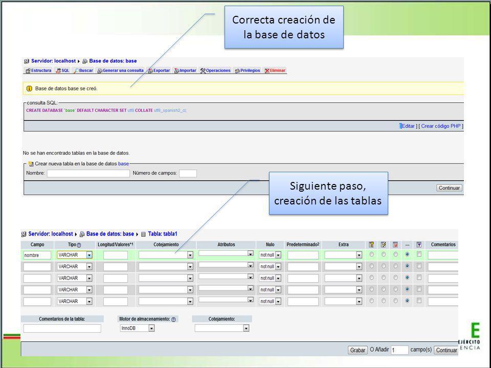 Correcta creación de la base de datos Siguiente paso, creación de las tablas