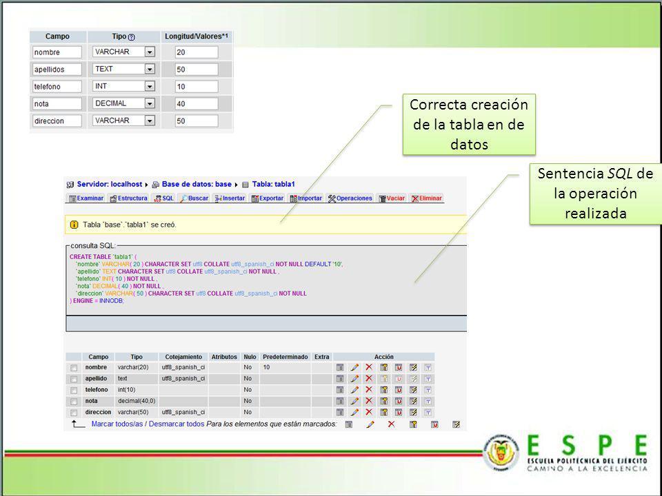Correcta creación de la tabla en de datos Sentencia SQL de la operación realizada