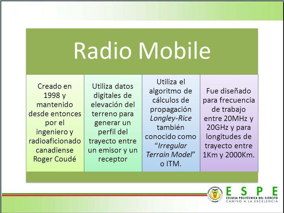CREACIÓN DEL MAPA DE TRABAJO Mapa geográfico que incluye la ubicación esperada de todas las estaciones de radio de una red, sobre el que superpondrá el mapa de cobertura de radio cuando este sea elaborado.
