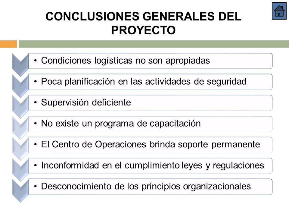 CONCLUSIONES GENERALES DEL PROYECTO Condiciones logísticas no son apropiadasPoca planificación en las actividades de seguridadSupervisión deficienteNo