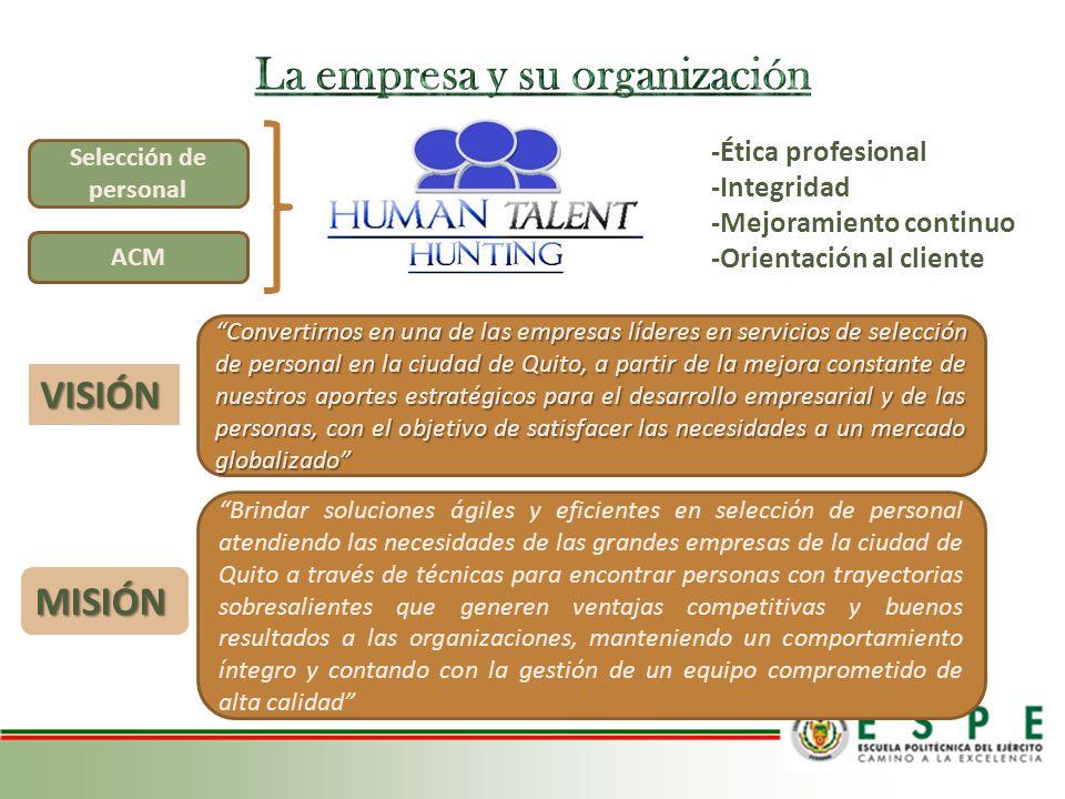 Selección de personal ACM MISIÓN -Ética profesional -Integridad -Mejoramiento continuo -Orientación al cliente Convertirnos en una de las empresas líd