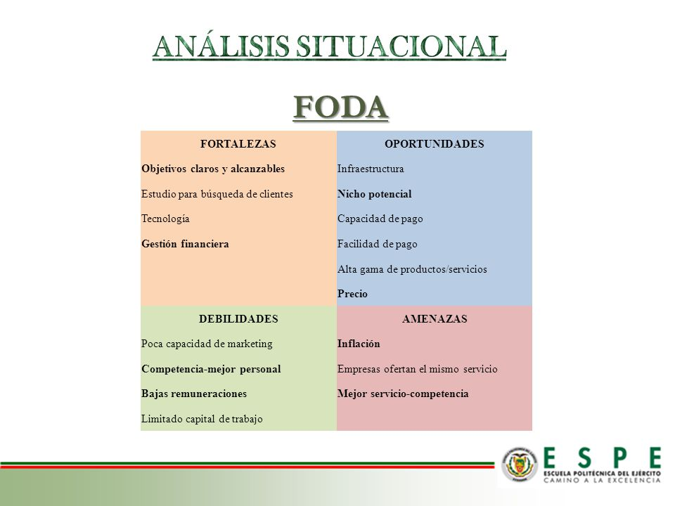 Síntesis estratégica 1.Seguimiento de objetivos2.