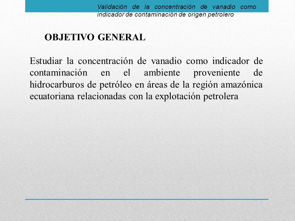 Validación de la concentración de vanadio como indicador de contaminación de origen petrolero OBJETIVO GENERAL Estudiar la concentración de vanadio como indicador de contaminación en el ambiente proveniente de hidrocarburos de petróleo en áreas de la región amazónica ecuatoriana relacionadas con la explotación petrolera