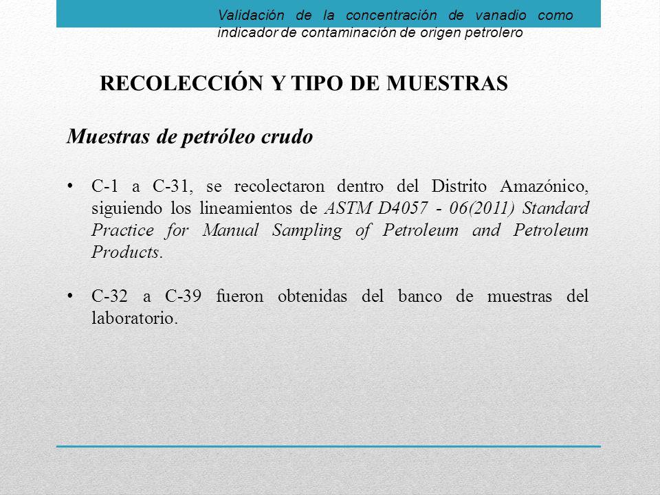 Validación de la concentración de vanadio como indicador de contaminación de origen petrolero RECOLECCIÓN Y TIPO DE MUESTRAS Muestras de petróleo crudo C-1 a C-31, se recolectaron dentro del Distrito Amazónico, siguiendo los lineamientos de ASTM D4057 - 06(2011) Standard Practice for Manual Sampling of Petroleum and Petroleum Products.