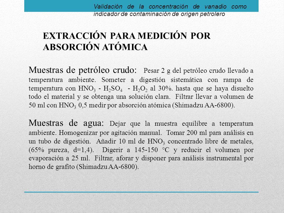Validación de la concentración de vanadio como indicador de contaminación de origen petrolero EXTRACCIÓN PARA MEDICIÓN POR ABSORCIÓN ATÓMICA Muestras de petróleo crudo: Pesar 2 g del petróleo crudo llevado a temperatura ambiente.