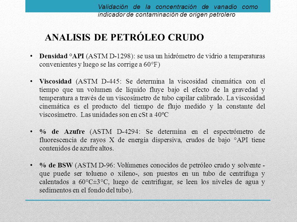 Validación de la concentración de vanadio como indicador de contaminación de origen petrolero ANALISIS DE PETRÓLEO CRUDO Densidad °API (ASTM D-1298): se usa un hidrómetro de vidrio a temperaturas convenientes y luego se las corrige a 60°F) Viscosidad (ASTM D-445: Se determina la viscosidad cinemática con el tiempo que un volumen de líquido fluye bajo el efecto de la gravedad y temperatura a través de un viscosímetro de tubo capilar calibrado.