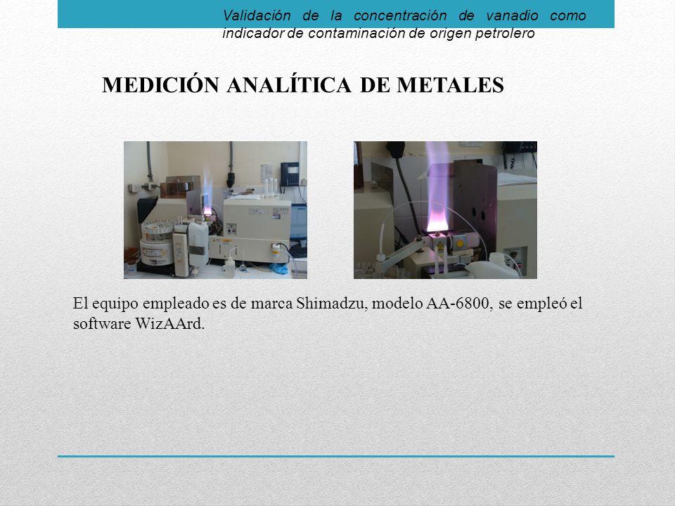 Validación de la concentración de vanadio como indicador de contaminación de origen petrolero MEDICIÓN ANALÍTICA DE METALES El equipo empleado es de marca Shimadzu, modelo AA-6800, se empleó el software WizAArd.
