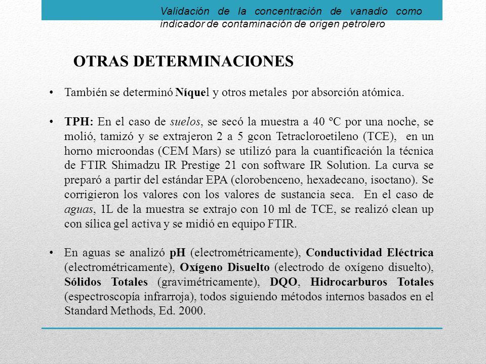 Validación de la concentración de vanadio como indicador de contaminación de origen petrolero OTRAS DETERMINACIONES También se determinó Níquel y otros metales por absorción atómica.