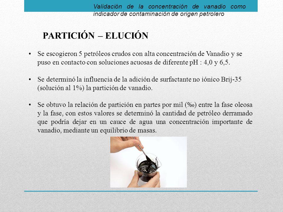 Validación de la concentración de vanadio como indicador de contaminación de origen petrolero PARTICIÓN – ELUCIÓN Se escogieron 5 petróleos crudos con alta concentración de Vanadio y se puso en contacto con soluciones acuosas de diferente pH : 4,0 y 6,5.