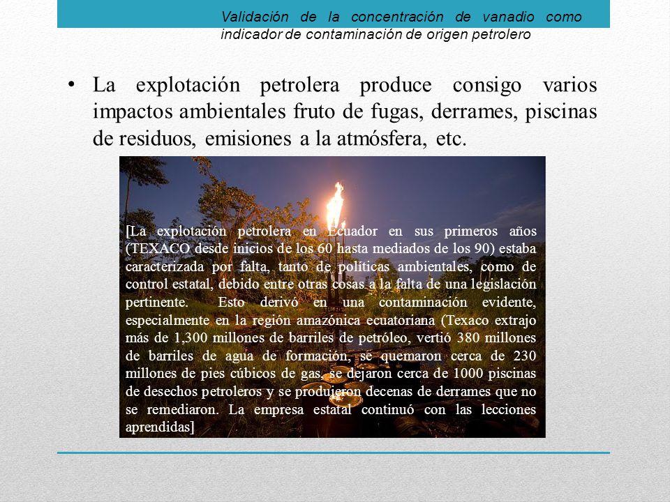Validación de la concentración de vanadio como indicador de contaminación de origen petrolero CONCLUSIONES Se propone en función de los valores obtenidos en este estudio, que un valor de vanadio, que puede indicar contaminación en aguas superficiales de origen o impacto por hidrocarburos es de 2,5 μg/l y en suelos o sedimentos un valor de 100 mg kg -1.