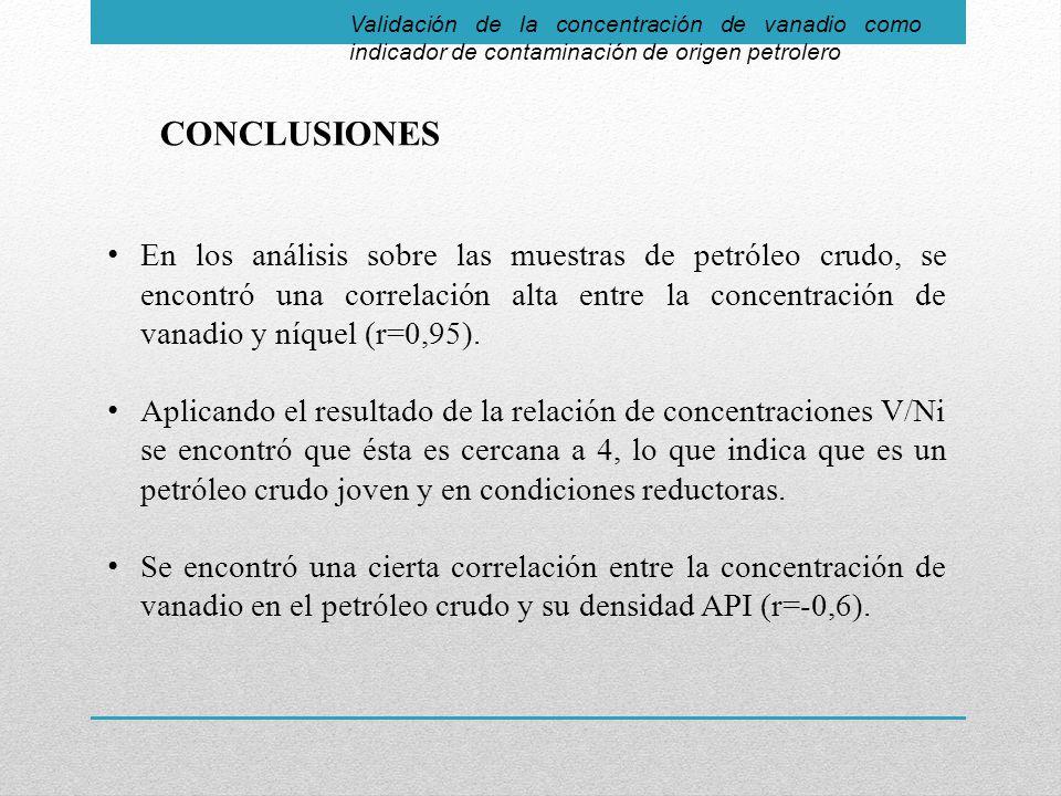 Validación de la concentración de vanadio como indicador de contaminación de origen petrolero CONCLUSIONES En los análisis sobre las muestras de petróleo crudo, se encontró una correlación alta entre la concentración de vanadio y níquel (r=0,95).