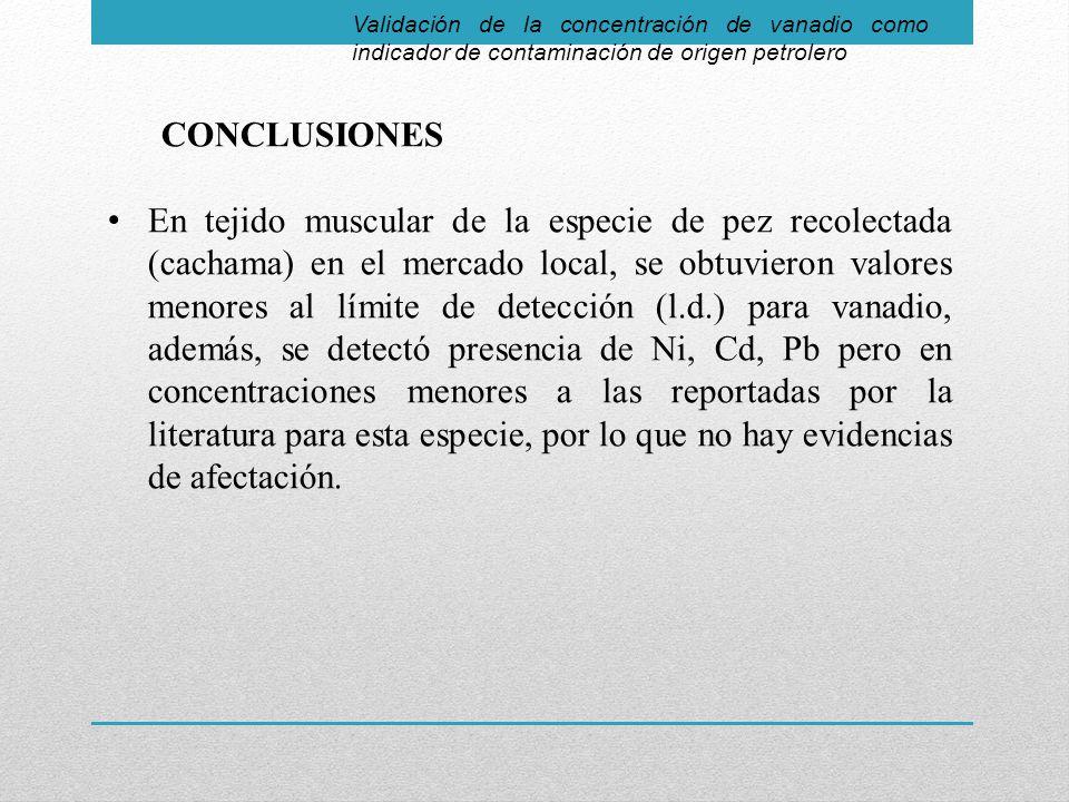 Validación de la concentración de vanadio como indicador de contaminación de origen petrolero CONCLUSIONES En tejido muscular de la especie de pez recolectada (cachama) en el mercado local, se obtuvieron valores menores al límite de detección (l.d.) para vanadio, además, se detectó presencia de Ni, Cd, Pb pero en concentraciones menores a las reportadas por la literatura para esta especie, por lo que no hay evidencias de afectación.