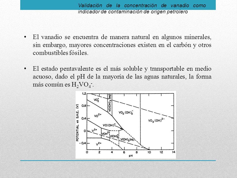 Validación de la concentración de vanadio como indicador de contaminación de origen petrolero En combustibles fósiles, el vanadio está como porfirina (V-IV) y es el complejo porfirínico más estable conocido.