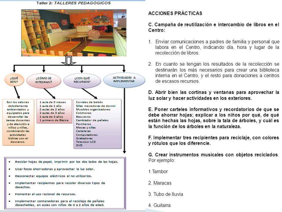 ACCIONES PRÁCTICAS C. Campaña de reutilización e intercambio de libros en el Centro: 1.Enviar comunicaciones a padres de familia y personal que labora
