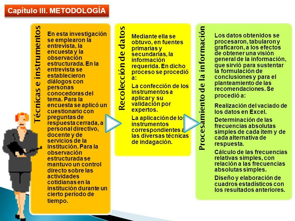 Capítulo III. METODOLOGÍA Técnicas e instrumentos En esta investigación se emplearon la entrevista, la encuesta y la observación estructurada. En la e