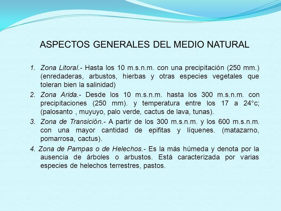 ASPECTOS GENERALES DEL MEDIO NATURAL 1. Zona Litoral.- Hasta los 10 m.s.n.m. con una precipitación (250 mm.) (enredaderas, arbustos, hierbas y otras e