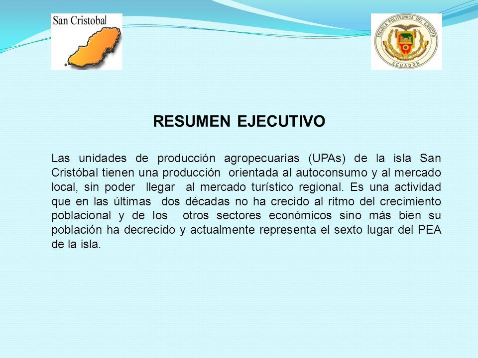 RESUMEN EJECUTIVO Las unidades de producción agropecuarias (UPAs) de la isla San Cristóbal tienen una producción orientada al autoconsumo y al mercado