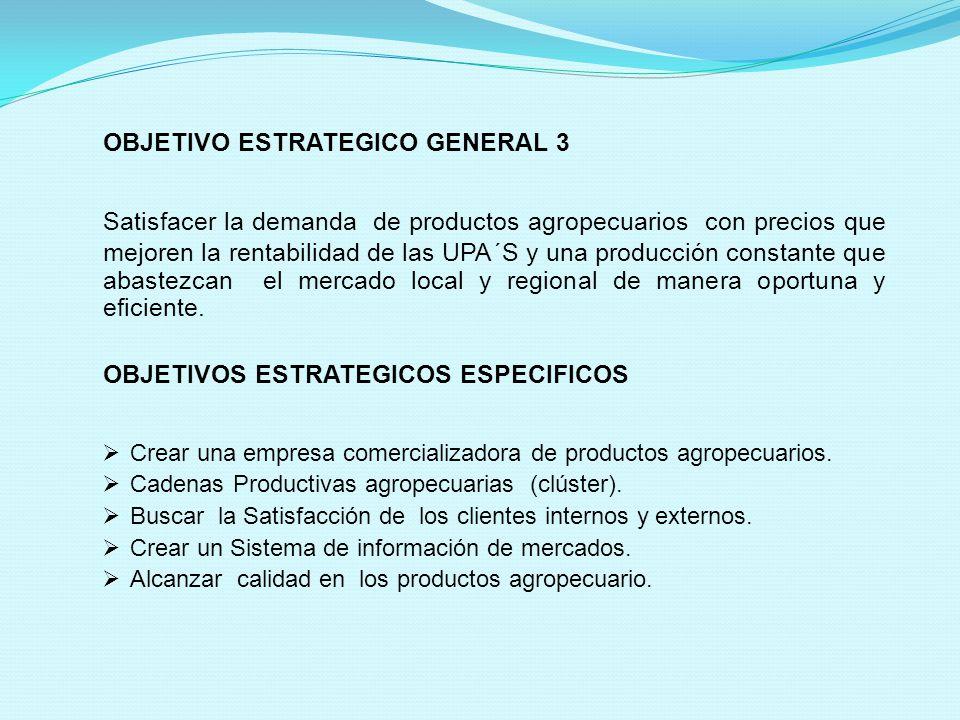 OBJETIVO ESTRATEGICO GENERAL 3 Satisfacer la demanda de productos agropecuarios con precios que mejoren la rentabilidad de las UPA´S y una producción constante que abastezcan el mercado local y regional de manera oportuna y eficiente.
