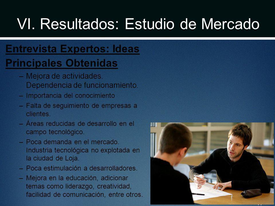 VI. Resultados: Estudio de Mercado Entrevista Expertos: Ideas Principales Obtenidas –Mejora de actividades. Dependencia de funcionamiento. –Importanci