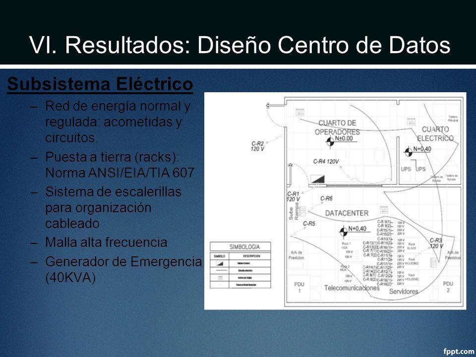 VI. Resultados: Diseño Centro de Datos Subsistema Eléctrico –Red de energía normal y regulada: acometidas y circuitos. –Puesta a tierra (racks): Norma