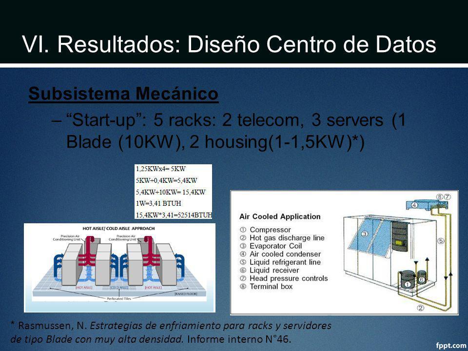 VI. Resultados: Diseño Centro de Datos Subsistema Mecánico –Start-up: 5 racks: 2 telecom, 3 servers (1 Blade (10KW), 2 housing(1-1,5KW)*) * Rasmussen,