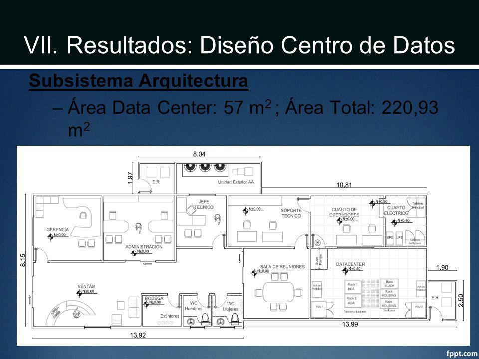 VII. Resultados: Diseño Centro de Datos Subsistema Arquitectura –Área Data Center: 57 m 2 ; Área Total: 220,93 m 2