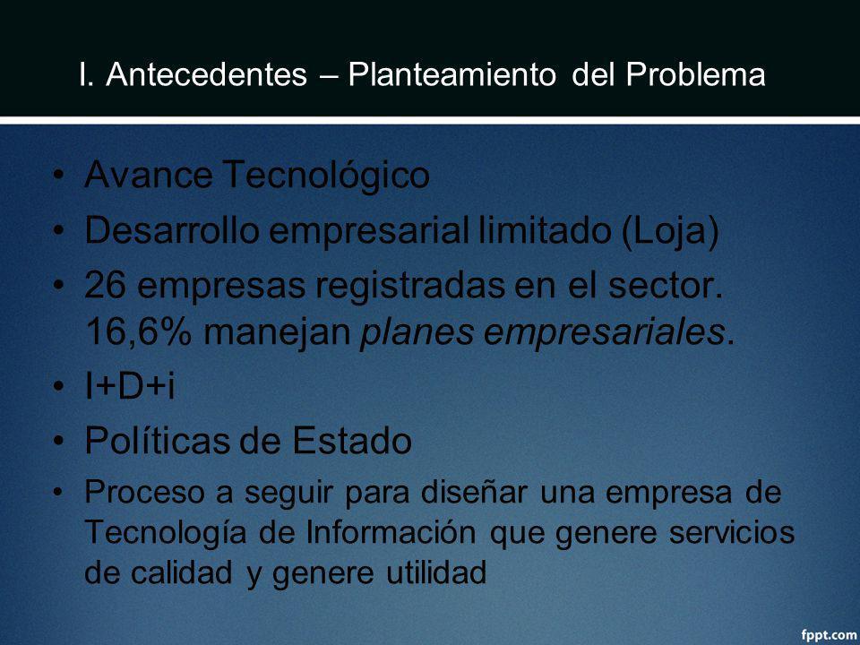 I. Antecedentes – Planteamiento del Problema Avance Tecnológico Desarrollo empresarial limitado (Loja) 26 empresas registradas en el sector. 16,6% man