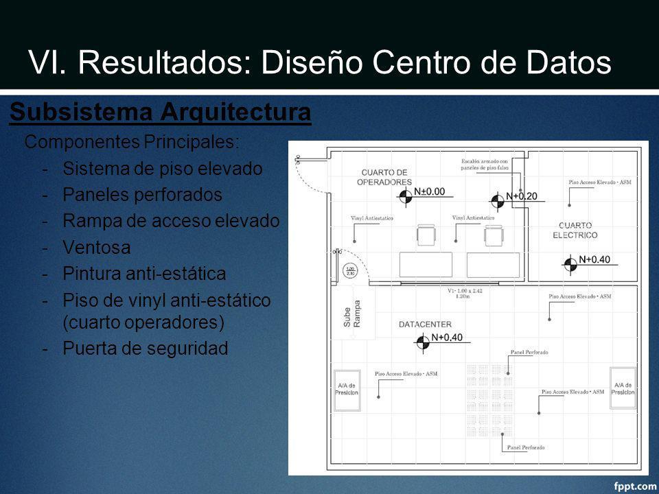 VI. Resultados: Diseño Centro de Datos Subsistema Arquitectura Componentes Principales: -Sistema de piso elevado -Paneles perforados -Rampa de acceso