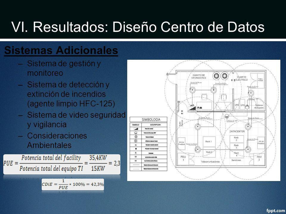 VI. Resultados: Diseño Centro de Datos Sistemas Adicionales –Sistema de gestión y monitoreo –Sistema de detección y extinción de incendios (agente lim