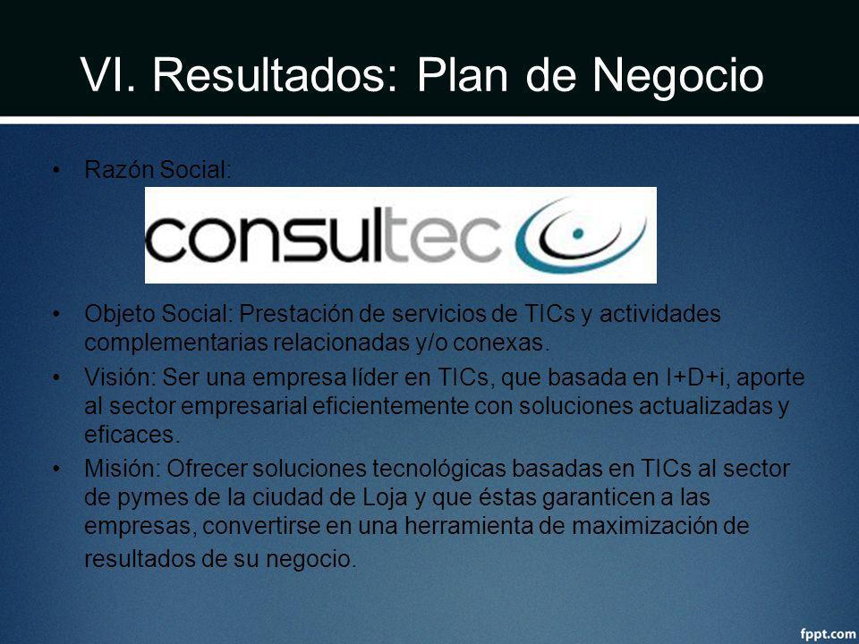 VI. Resultados: Plan de Negocio Razón Social: Objeto Social: Prestación de servicios de TICs y actividades complementarias relacionadas y/o conexas. V