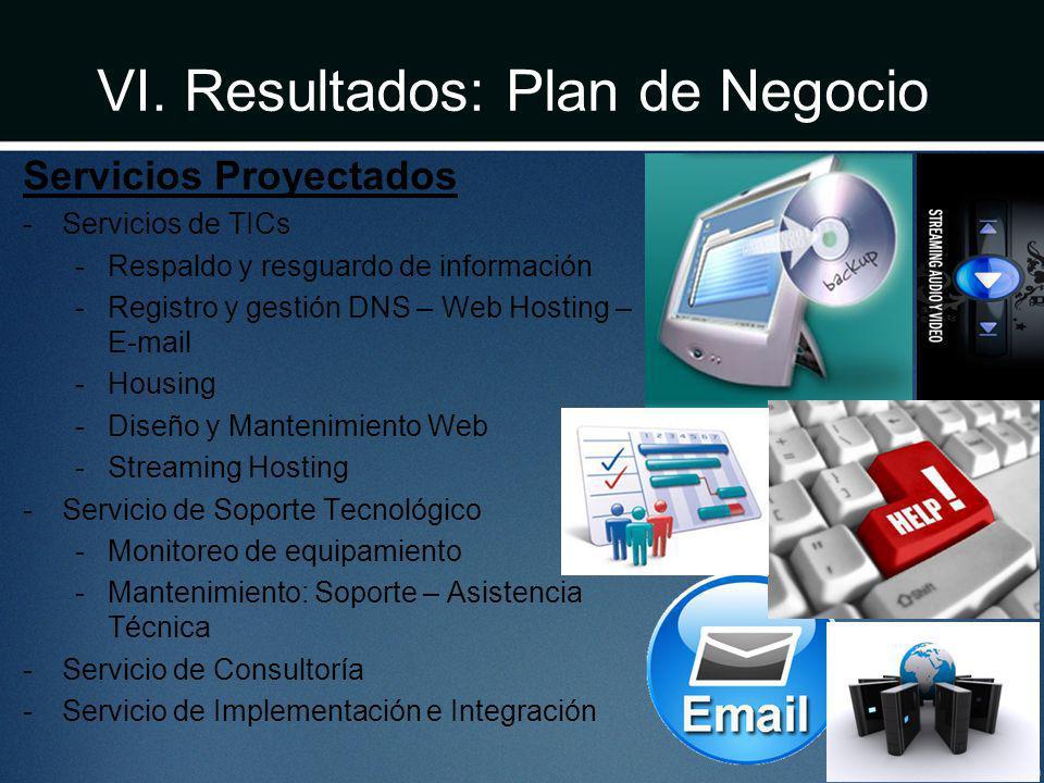 VI. Resultados: Plan de Negocio Servicios Proyectados -Servicios de TICs -Respaldo y resguardo de información -Registro y gestión DNS – Web Hosting –
