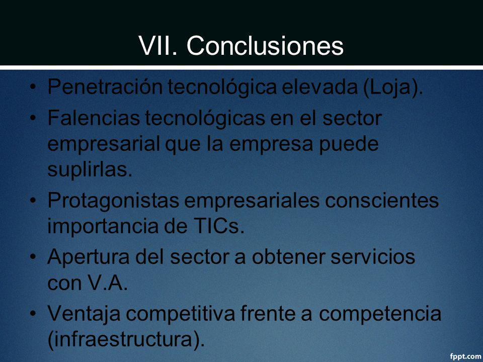 VII. Conclusiones Penetración tecnológica elevada (Loja). Falencias tecnológicas en el sector empresarial que la empresa puede suplirlas. Protagonista